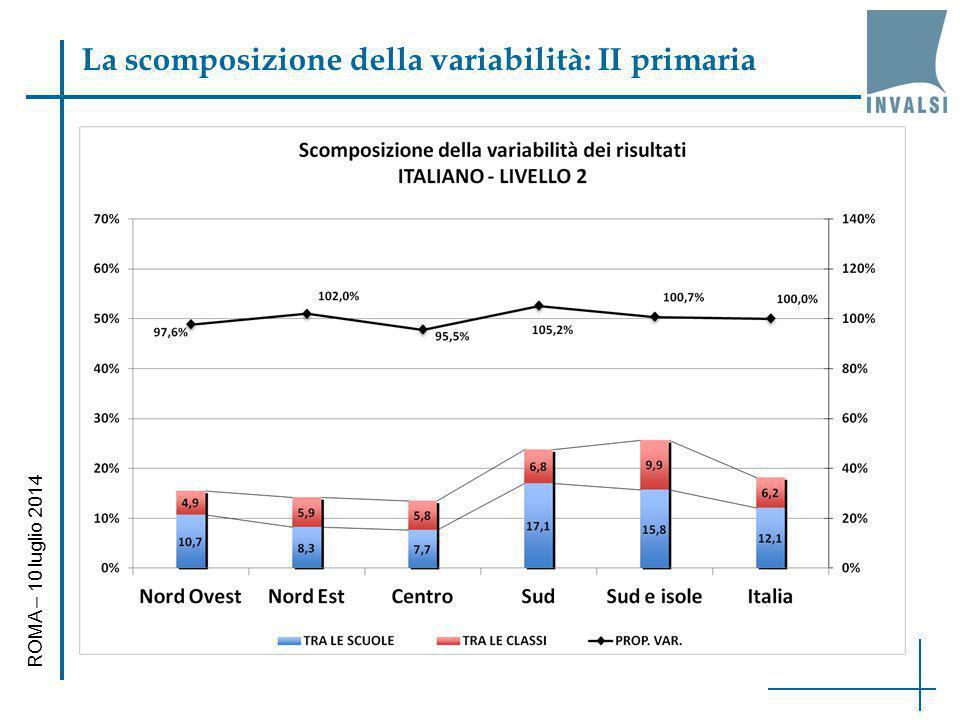 La scomposizione della variabilità: II primaria