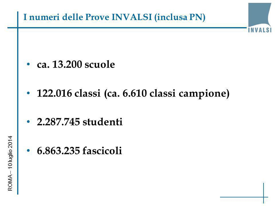 122.016 classi (ca. 6.610 classi campione) 2.287.745 studenti