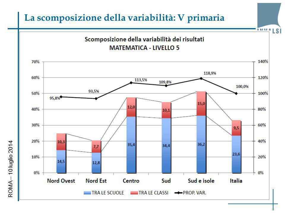 La scomposizione della variabilità: V primaria