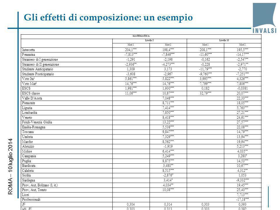 Gli effetti di composizione: un esempio