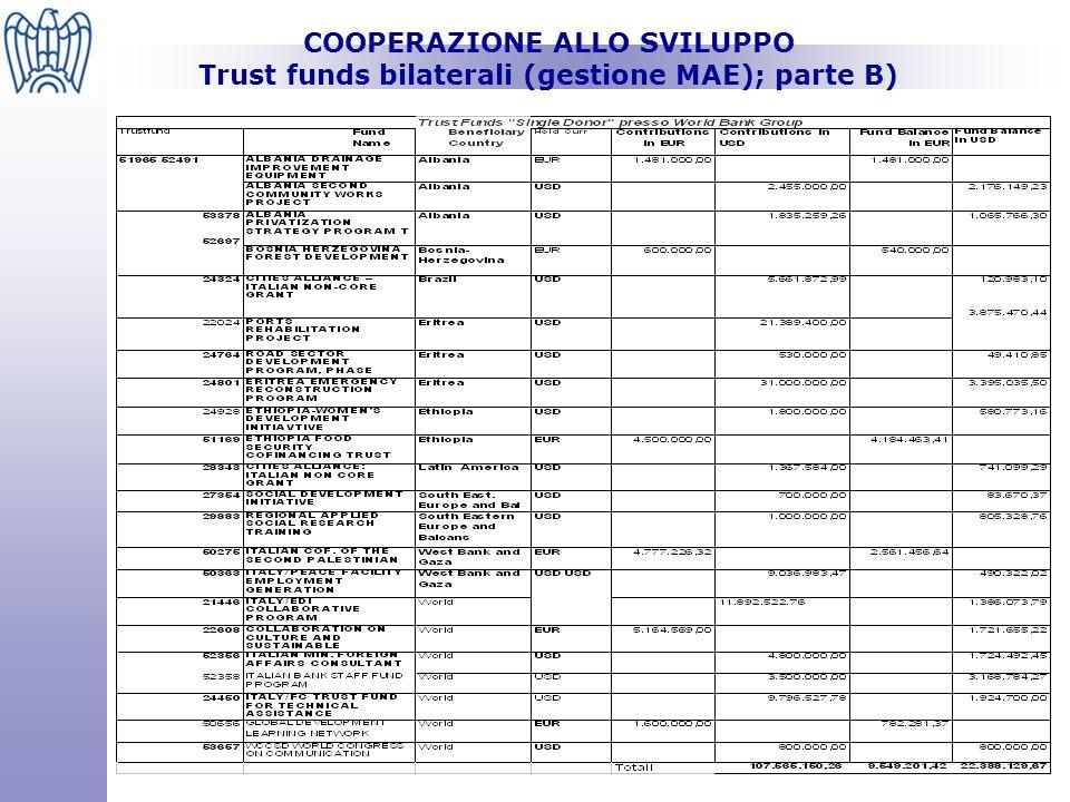 COOPERAZIONE ALLO SVILUPPO Trust funds bilaterali (gestione MAE); parte B)