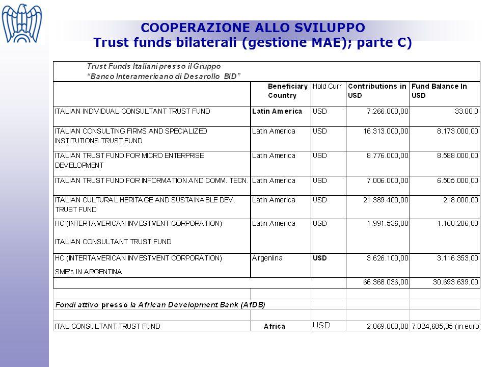 COOPERAZIONE ALLO SVILUPPO Trust funds bilaterali (gestione MAE); parte C)