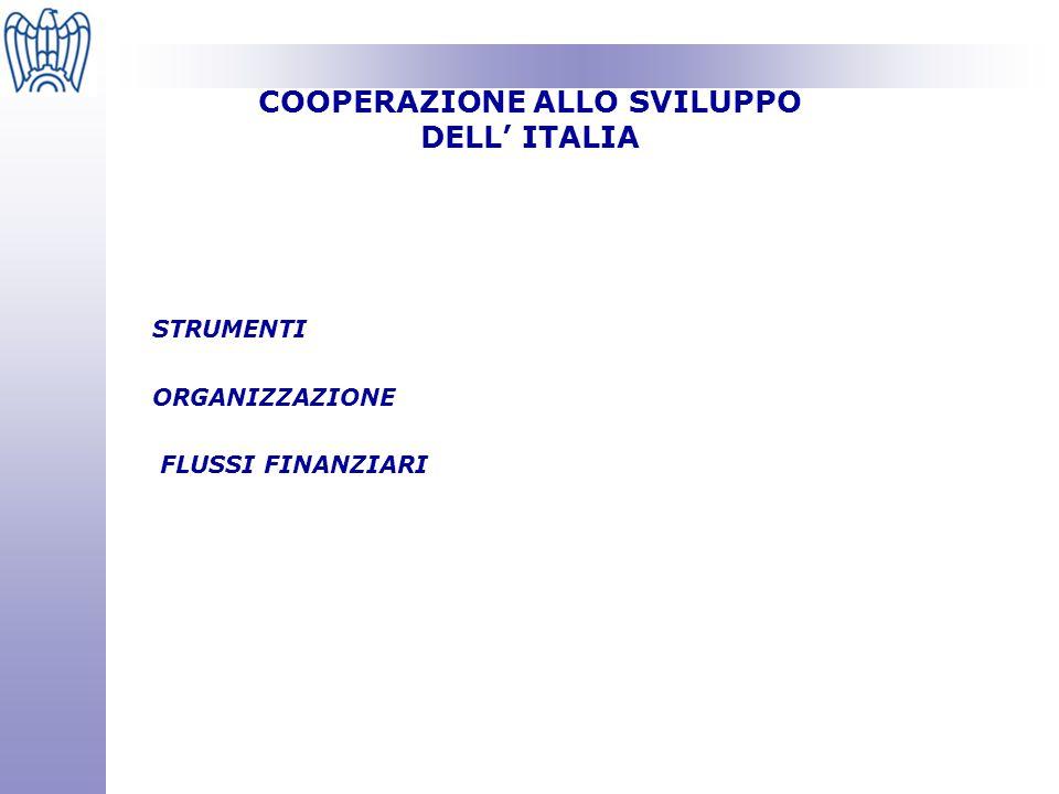 COOPERAZIONE ALLO SVILUPPO DELL' ITALIA