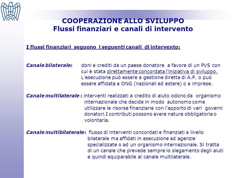 COOPERAZIONE ALLO SVILUPPO Flussi finanziari e canali di intervento
