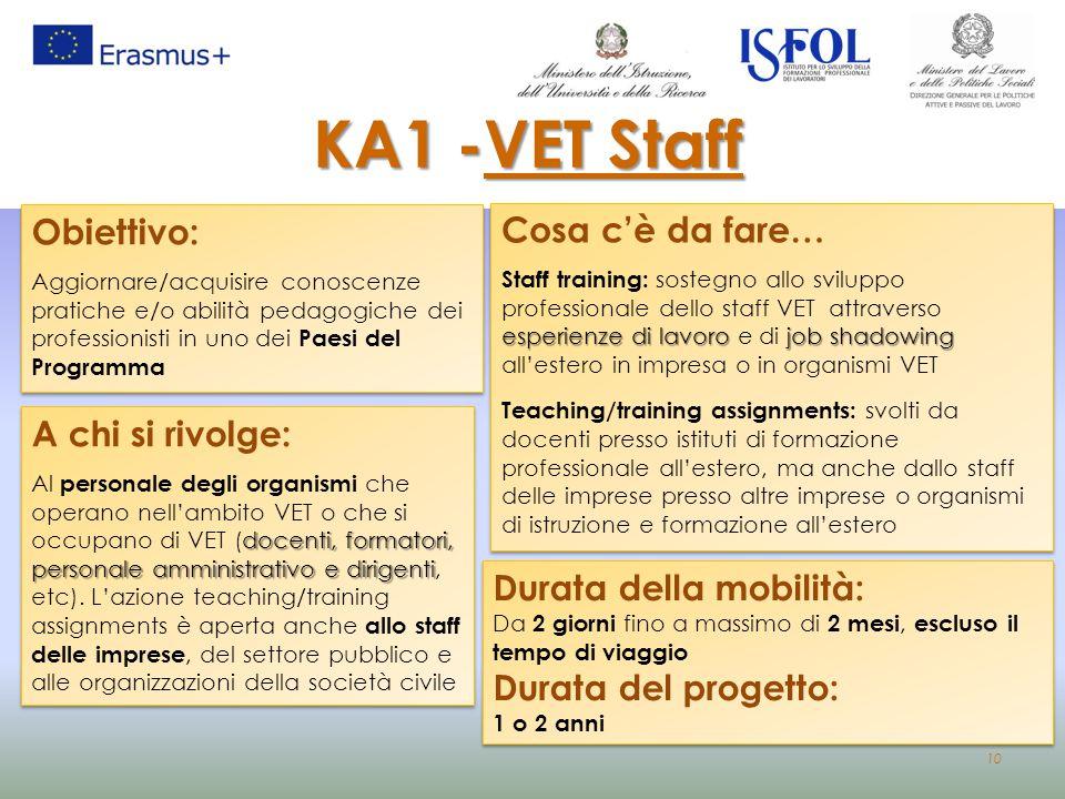 KA1 -VET Staff Obiettivo: Cosa c'è da fare… A chi si rivolge:
