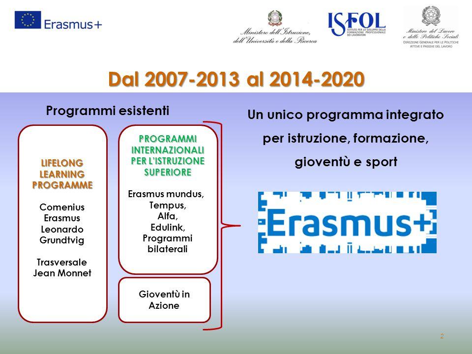 Dal 2007-2013 al 2014-2020 Programmi esistenti