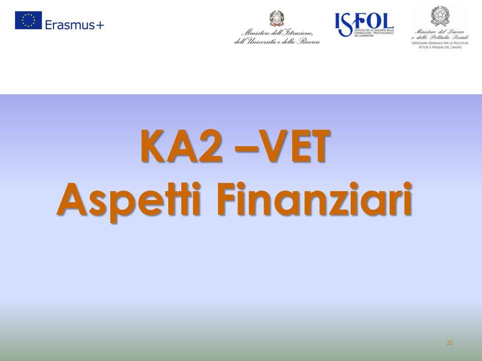 KA2 –VET Aspetti Finanziari