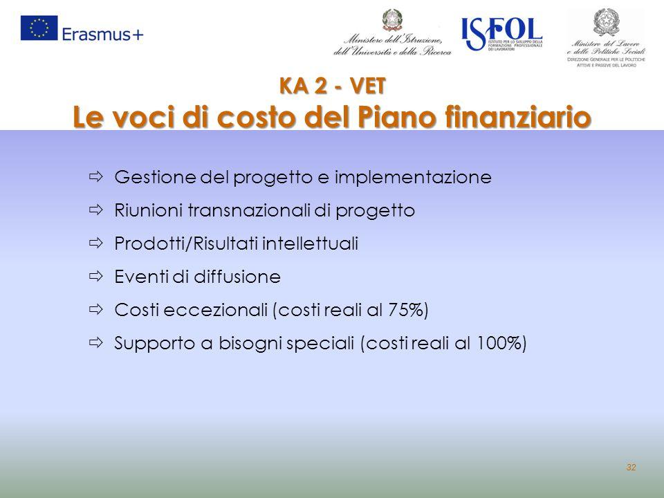 KA 2 - VET Le voci di costo del Piano finanziario