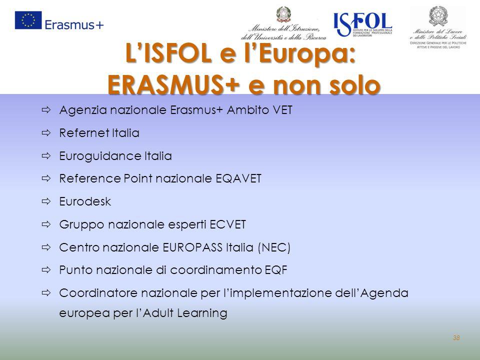 L'ISFOL e l'Europa: ERASMUS+ e non solo