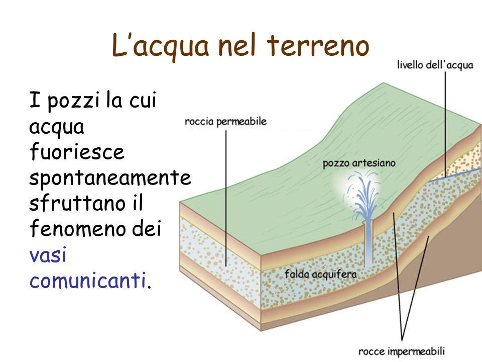 L'acqua nel terreno I pozzi la cui acqua fuoriesce spontaneamente sfruttano il fenomeno dei vasi comunicanti.