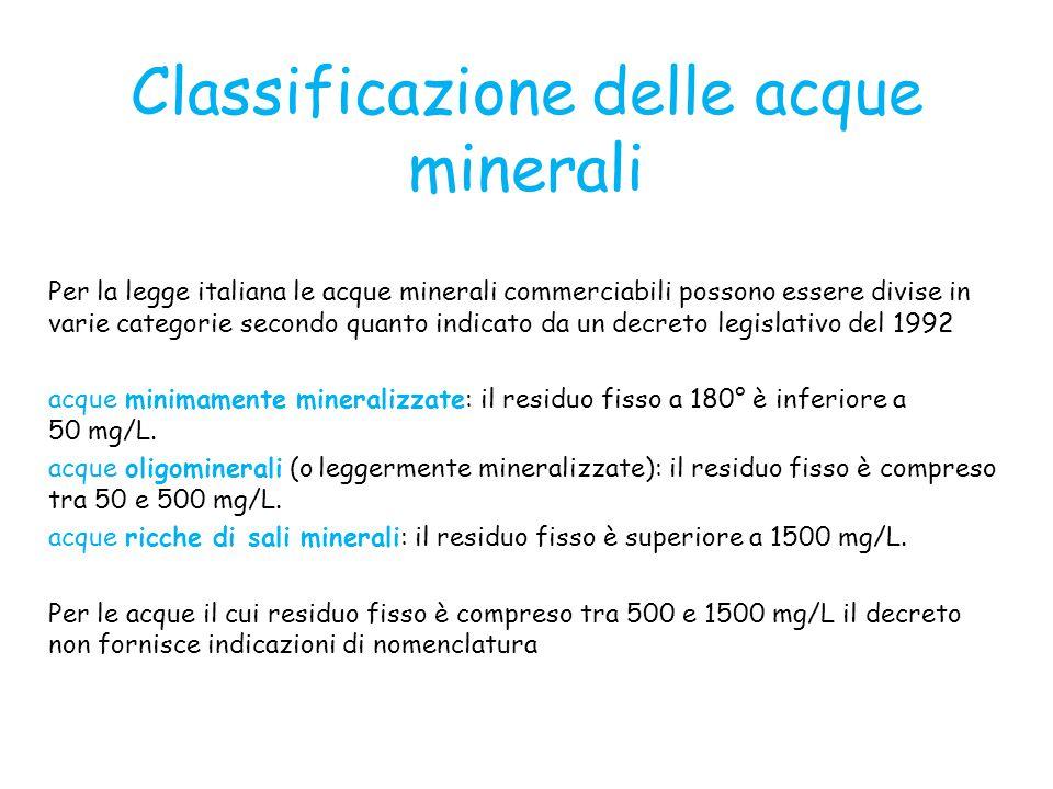Classificazione delle acque minerali