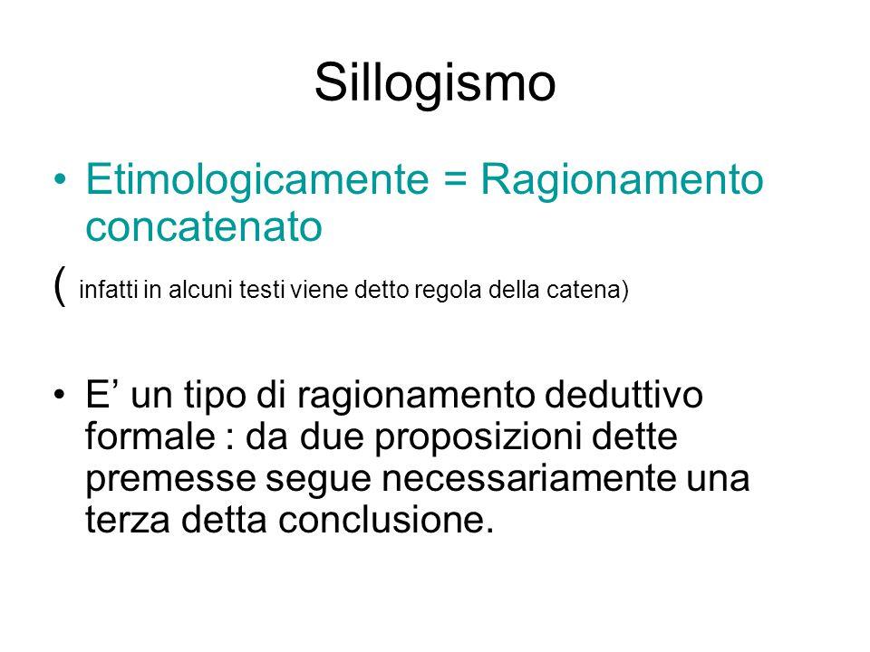 Sillogismo Etimologicamente = Ragionamento concatenato