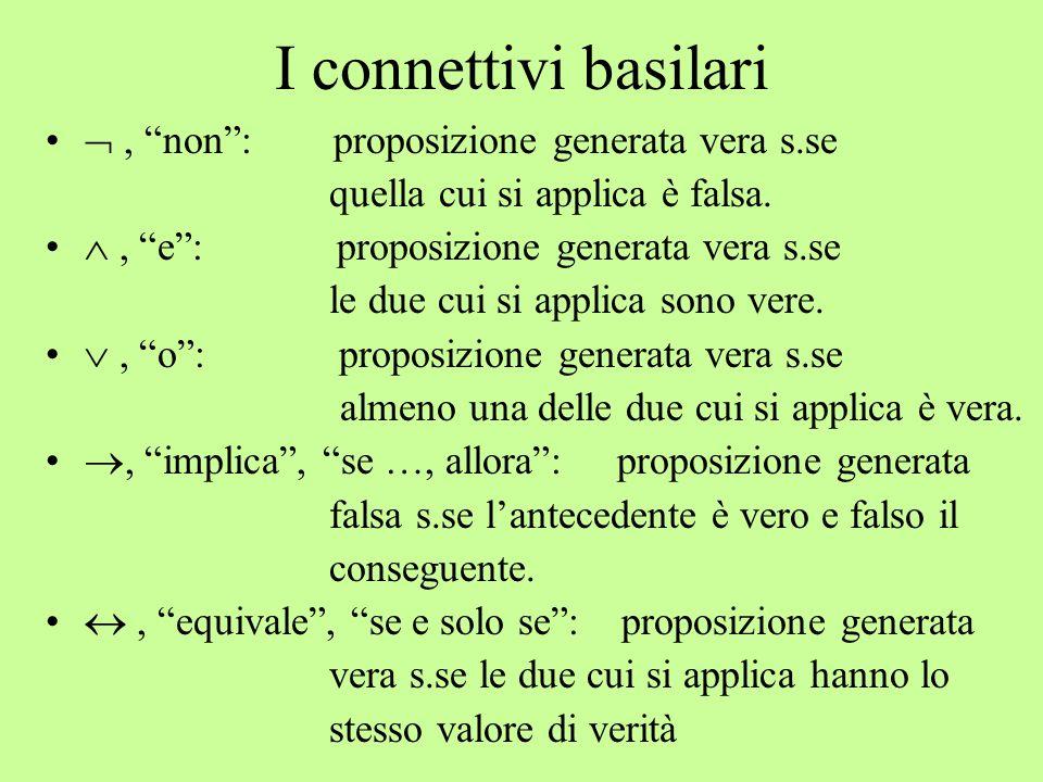 I connettivi basilari  , non : proposizione generata vera s.se