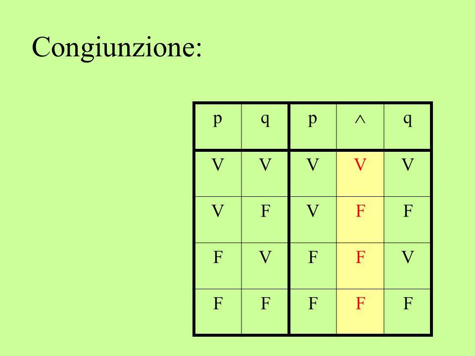 Congiunzione: p q  V F