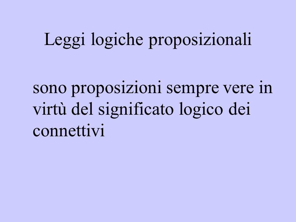 Leggi logiche proposizionali