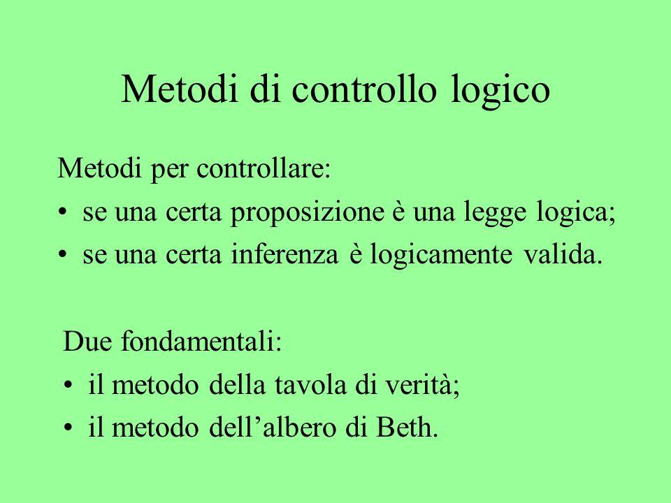 Metodi di controllo logico