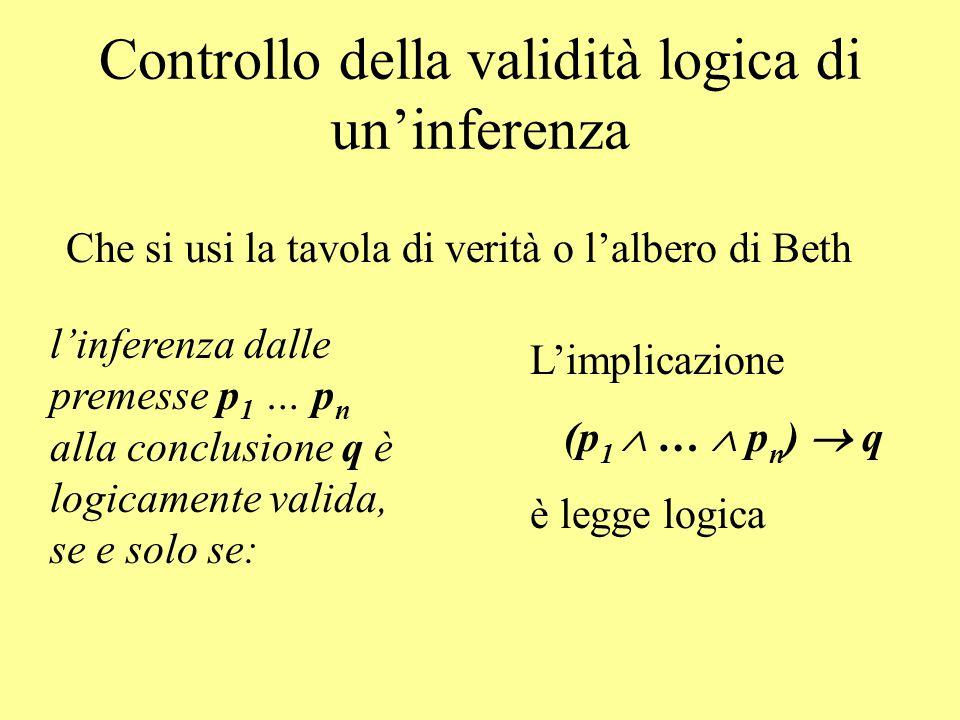 Controllo della validità logica di un'inferenza