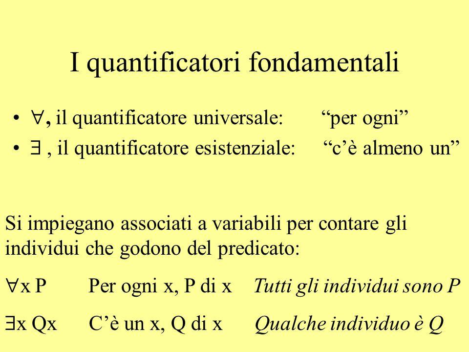 I quantificatori fondamentali