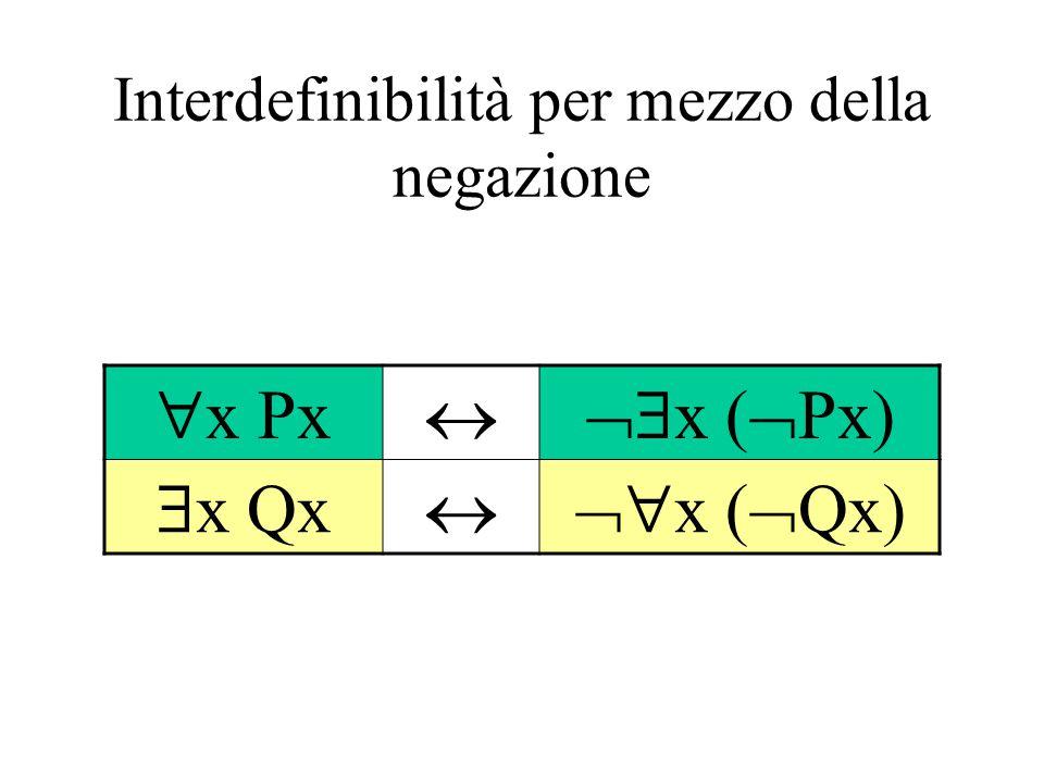 Interdefinibilità per mezzo della negazione