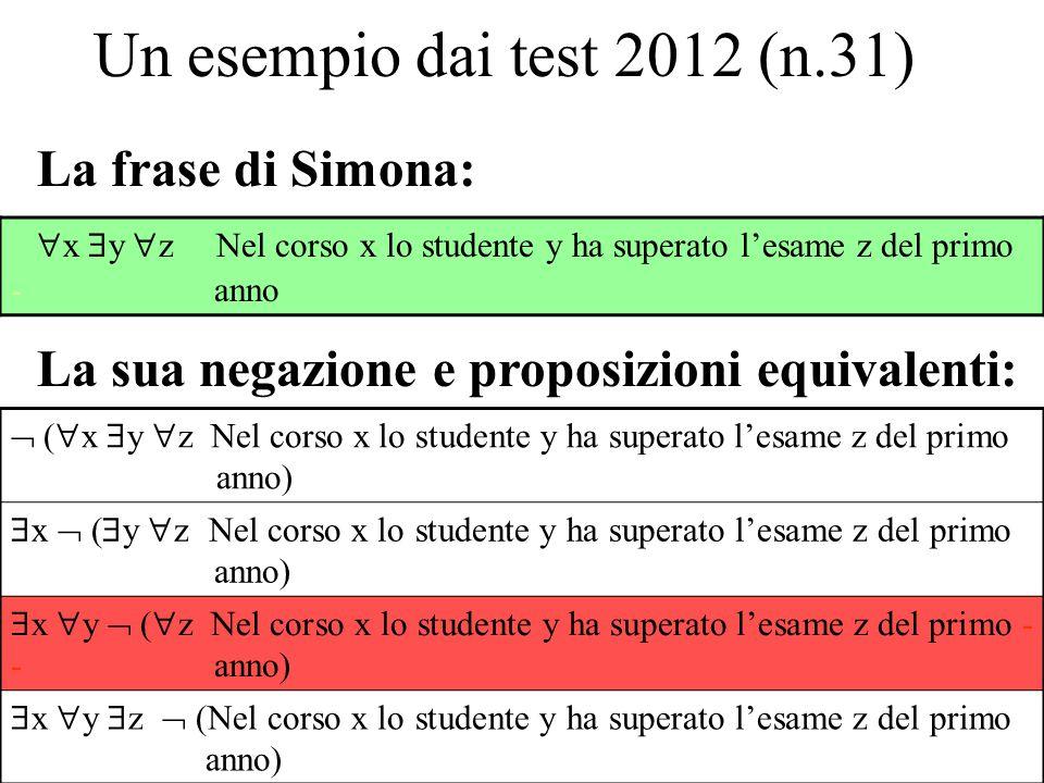 Un esempio dai test 2012 (n.31) La frase di Simona: