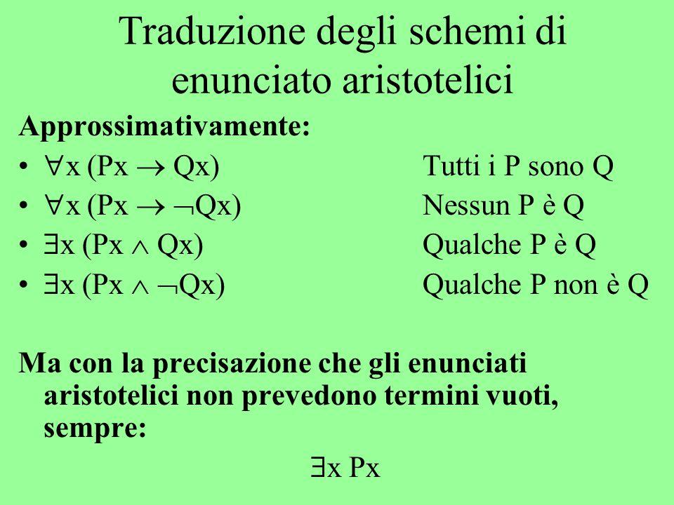 Traduzione degli schemi di enunciato aristotelici