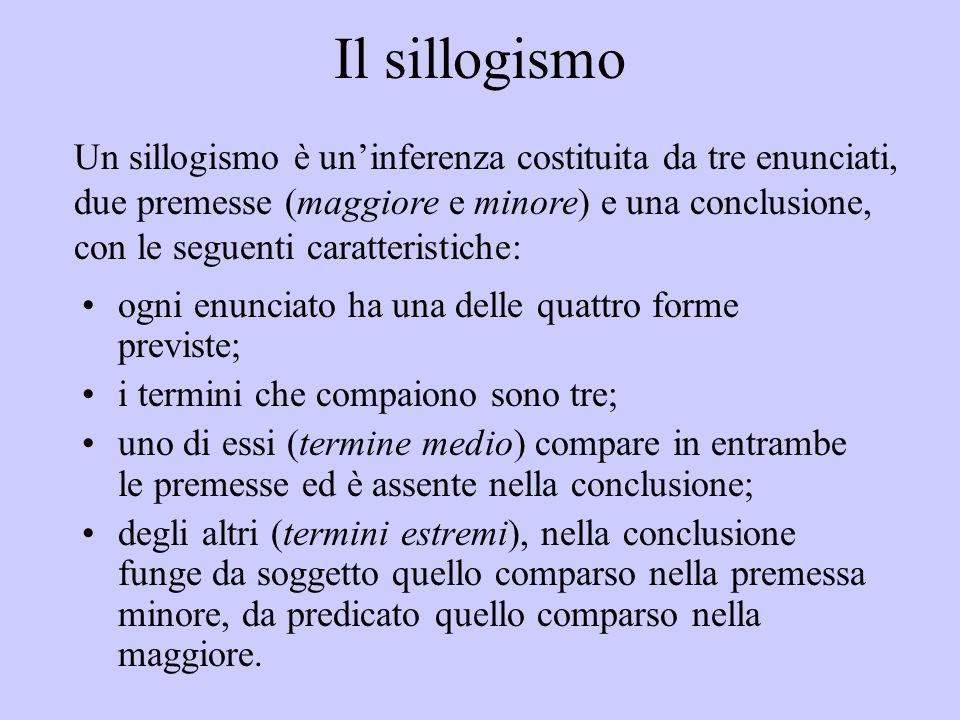 Il sillogismo