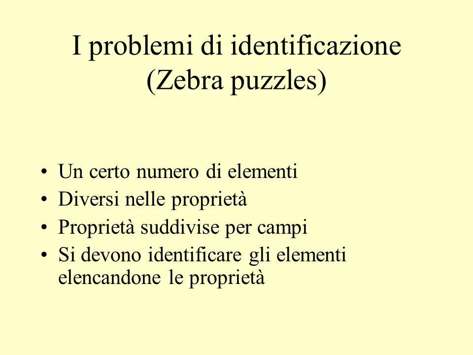 I problemi di identificazione (Zebra puzzles)