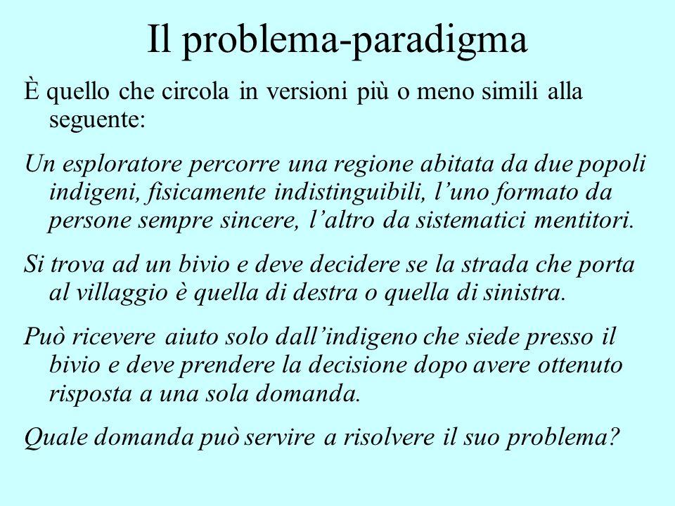 Il problema-paradigma