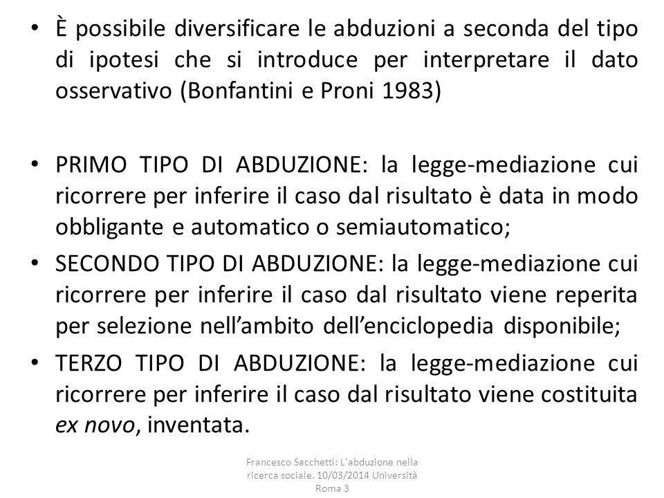 È possibile diversificare le abduzioni a seconda del tipo di ipotesi che si introduce per interpretare il dato osservativo (Bonfantini e Proni 1983)