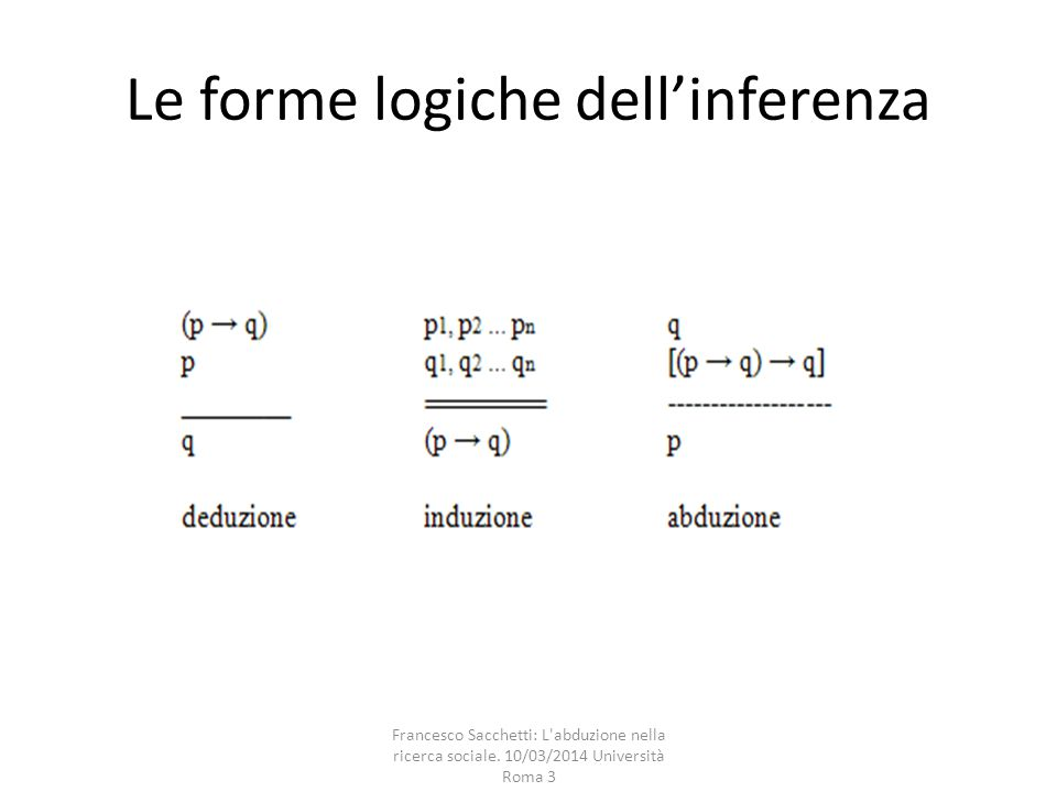 Le forme logiche dell'inferenza