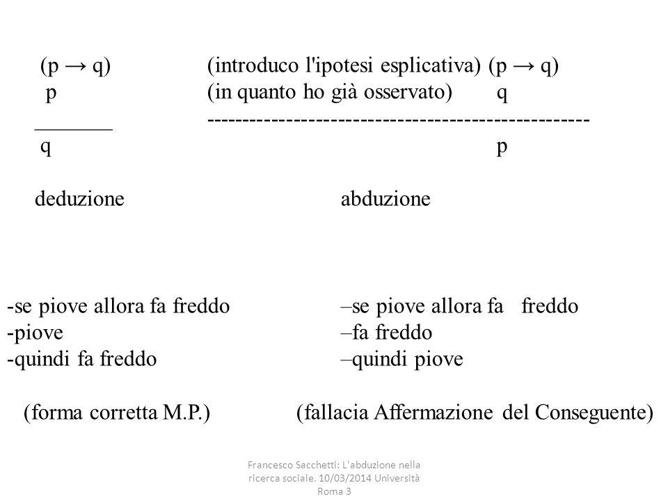 (p → q) (introduco l ipotesi esplicativa) (p → q)