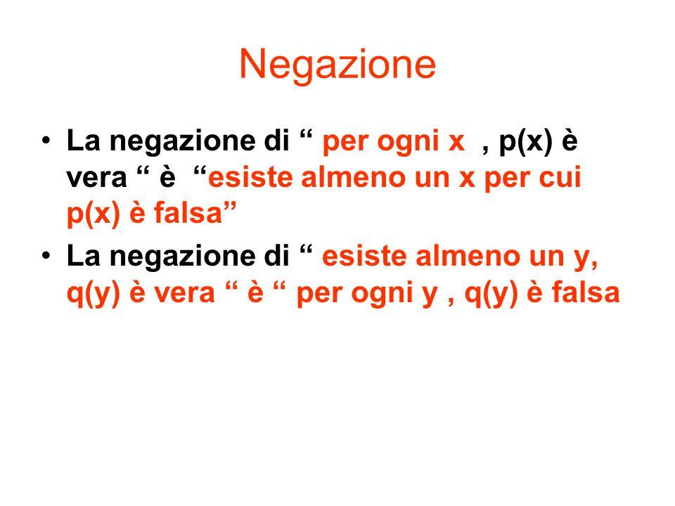 Negazione La negazione di per ogni x , p(x) è vera è esiste almeno un x per cui p(x) è falsa