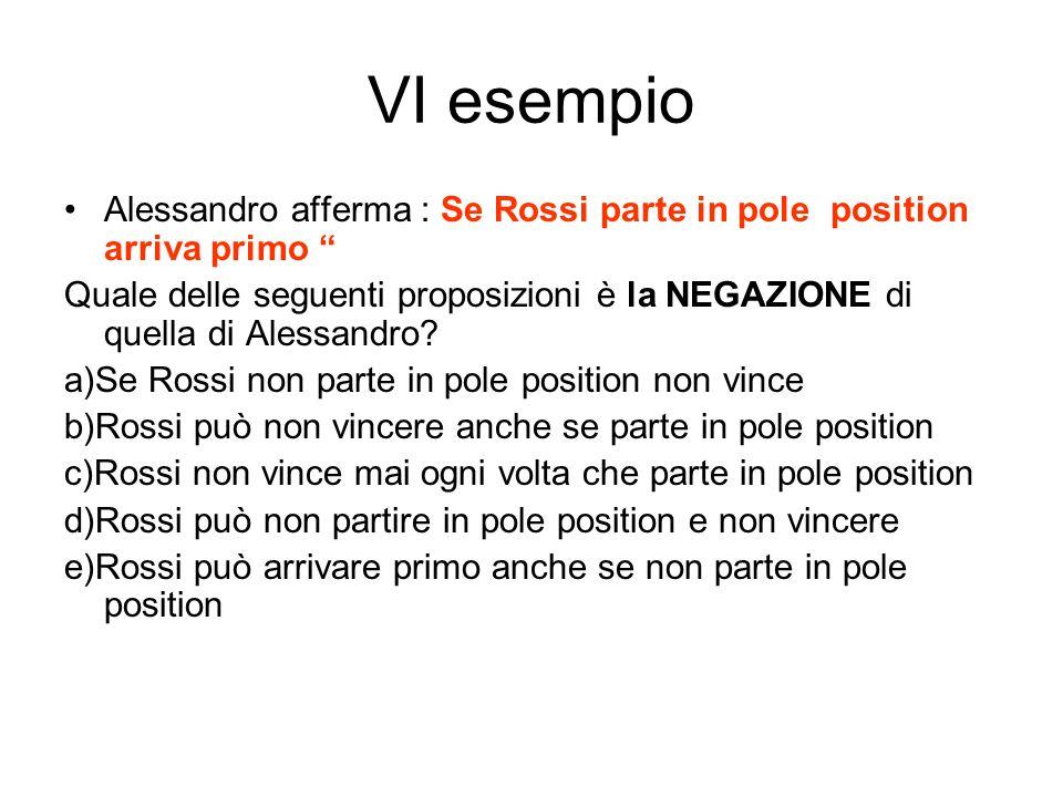 VI esempio Alessandro afferma : Se Rossi parte in pole position arriva primo