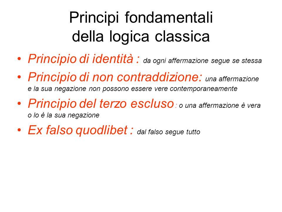 Principi fondamentali della logica classica