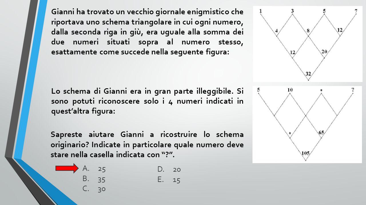 Gianni ha trovato un vecchio giornale enigmistico che riportava uno schema triangolare in cui ogni numero, dalla seconda riga in giù, era uguale alla somma dei due numeri situati sopra al numero stesso, esattamente come succede nella seguente figura: