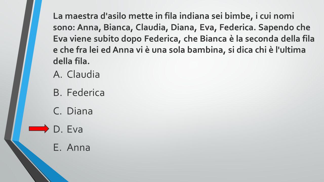 Claudia Federica Diana Eva Anna