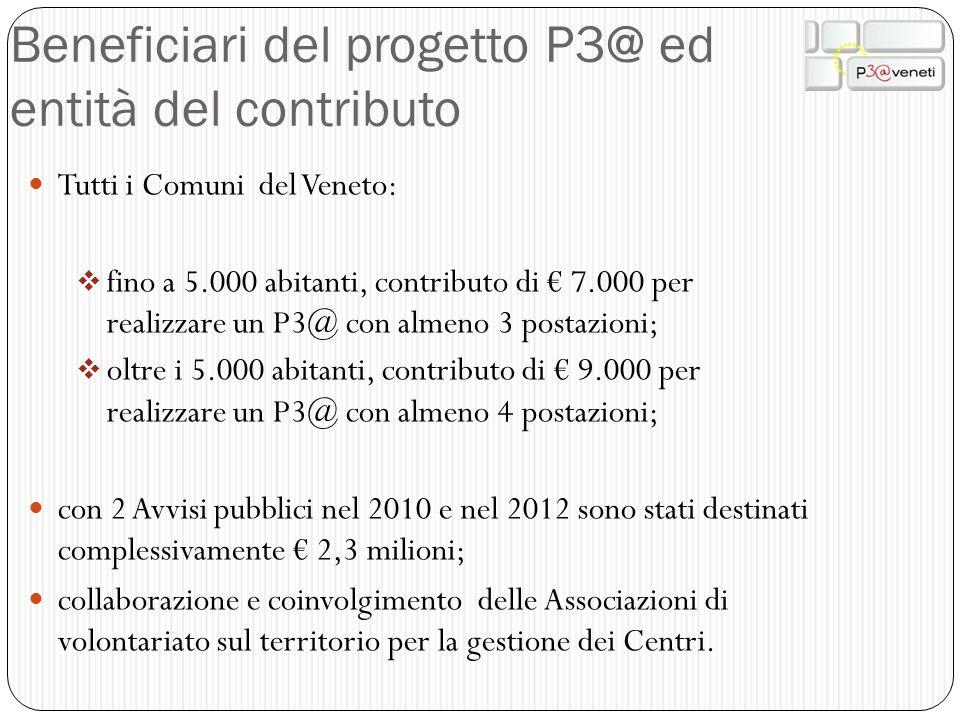 Beneficiari del progetto P3@ ed entità del contributo