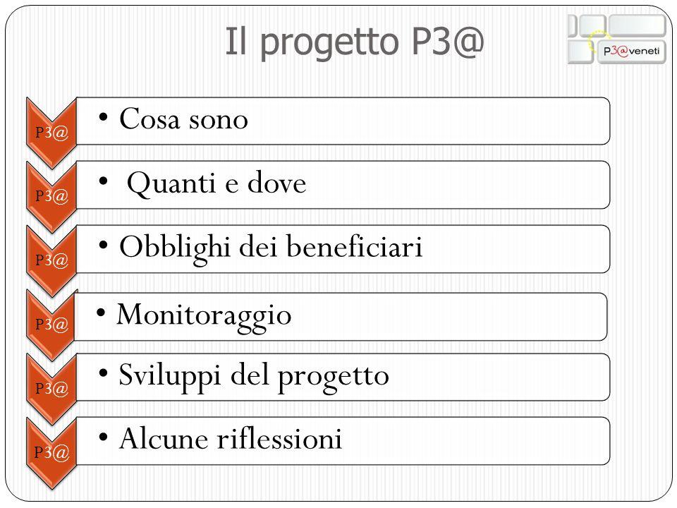 Il progetto P3@ P3@ Cosa sono Quanti e dove Obblighi dei beneficiari