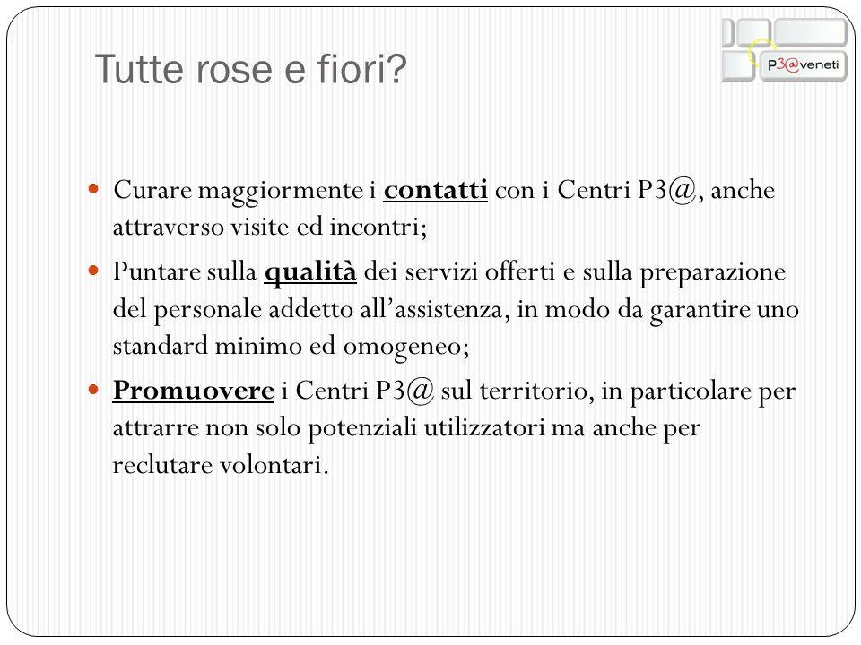 Tutte rose e fiori Curare maggiormente i contatti con i Centri P3@, anche attraverso visite ed incontri;