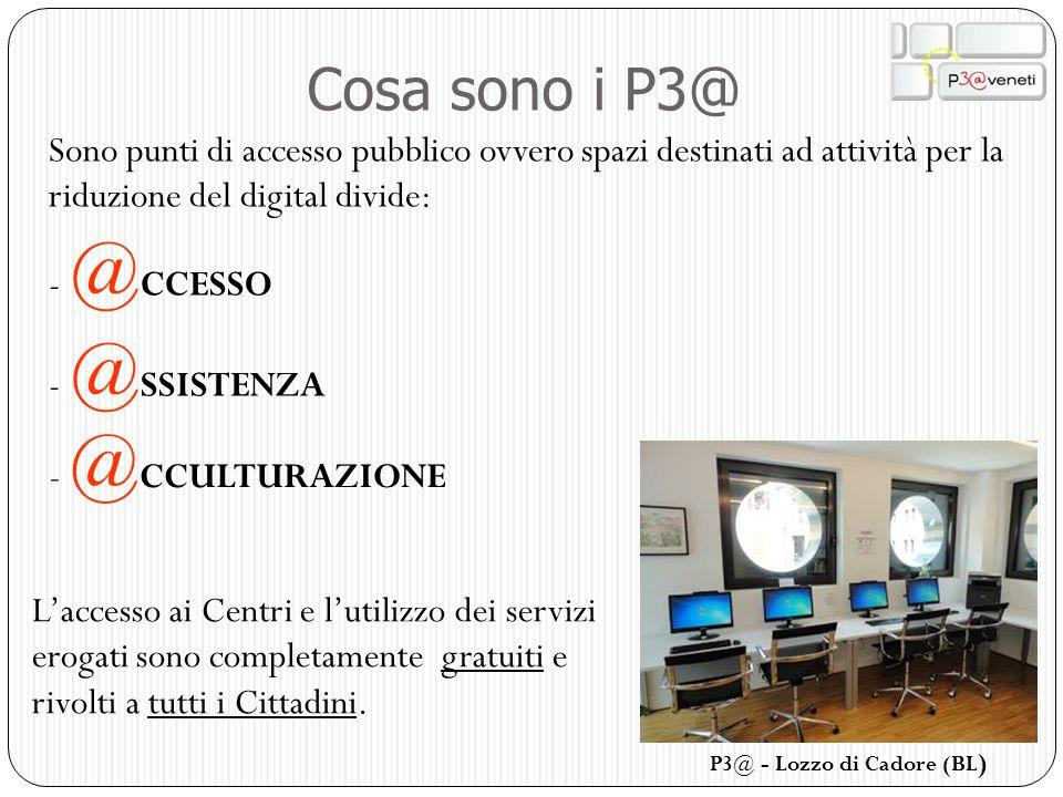 Cosa sono i P3@ Sono punti di accesso pubblico ovvero spazi destinati ad attività per la riduzione del digital divide: - @CCESSO - @SSISTENZA