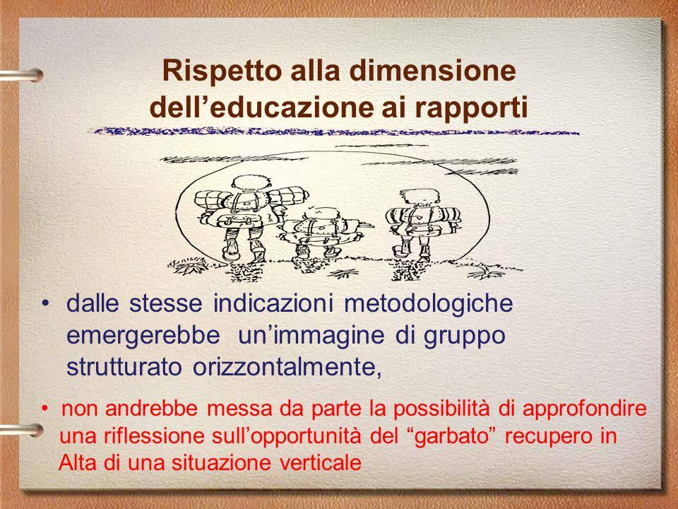Rispetto alla dimensione dell'educazione ai rapporti
