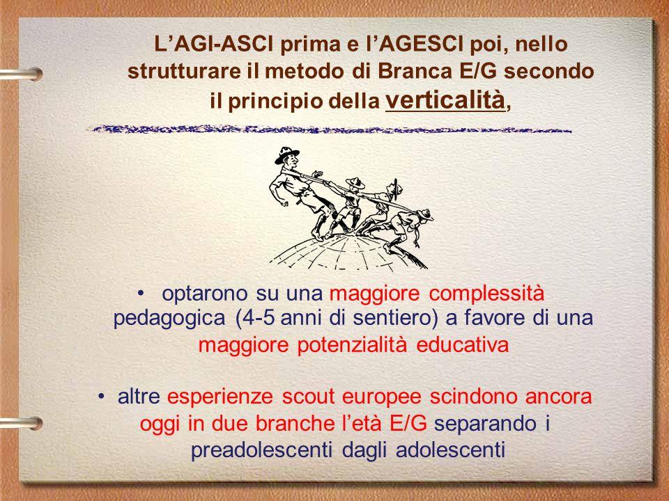 altre esperienze scout europee scindono ancora