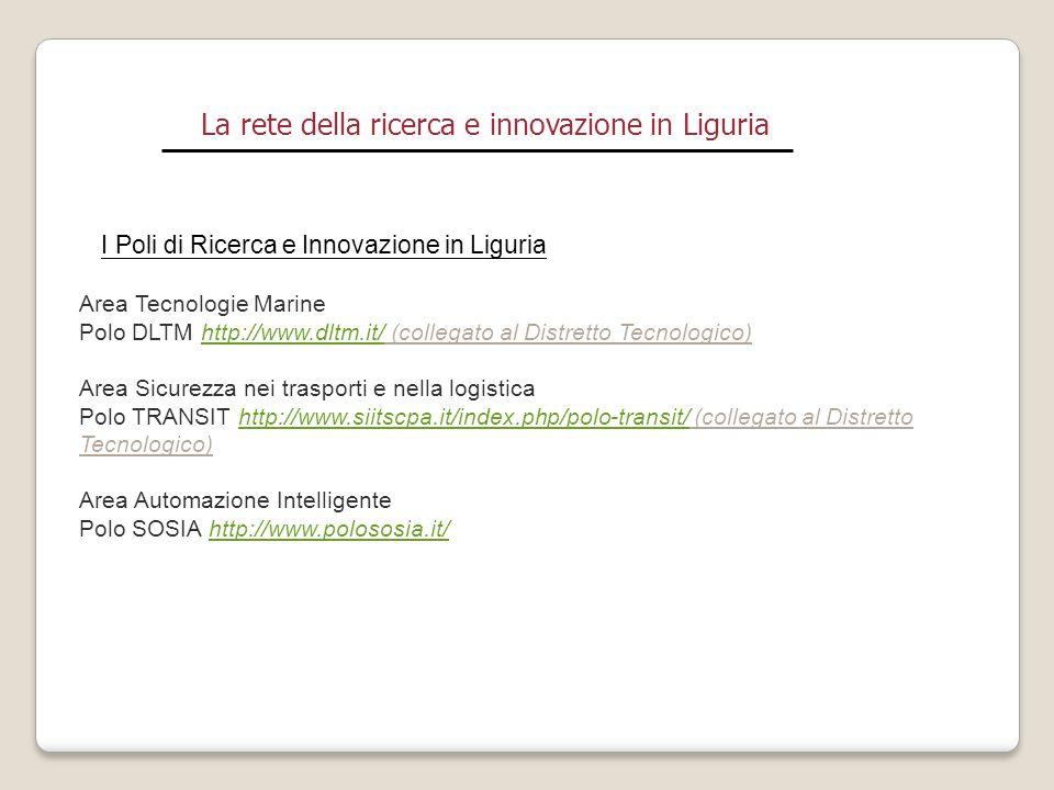 La rete della ricerca e innovazione in Liguria