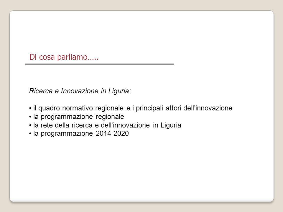 Di cosa parliamo….. Ricerca e Innovazione in Liguria: