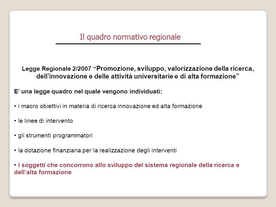 Il quadro normativo regionale