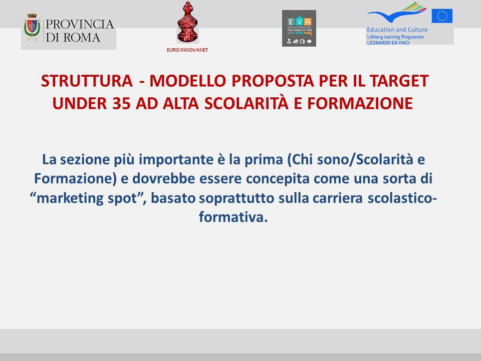 EURO INNOVANET STRUTTURA - MODELLO PROPOSTA PER IL TARGET UNDER 35 AD ALTA SCOLARITÀ E FORMAZIONE.