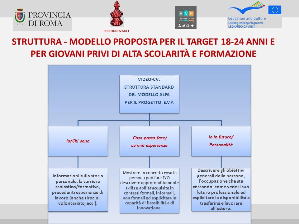 EURO INNOVANET STRUTTURA - MODELLO PROPOSTA PER IL TARGET 18-24 ANNI E PER GIOVANI PRIVI DI ALTA SCOLARITÀ E FORMAZIONE.