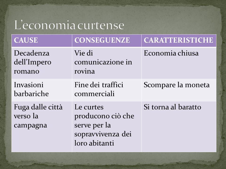 L'economia curtense CAUSE CONSEGUENZE CARATTERISTICHE