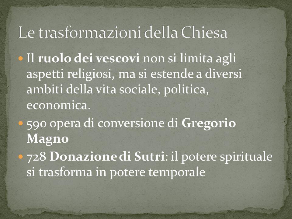 Le trasformazioni della Chiesa