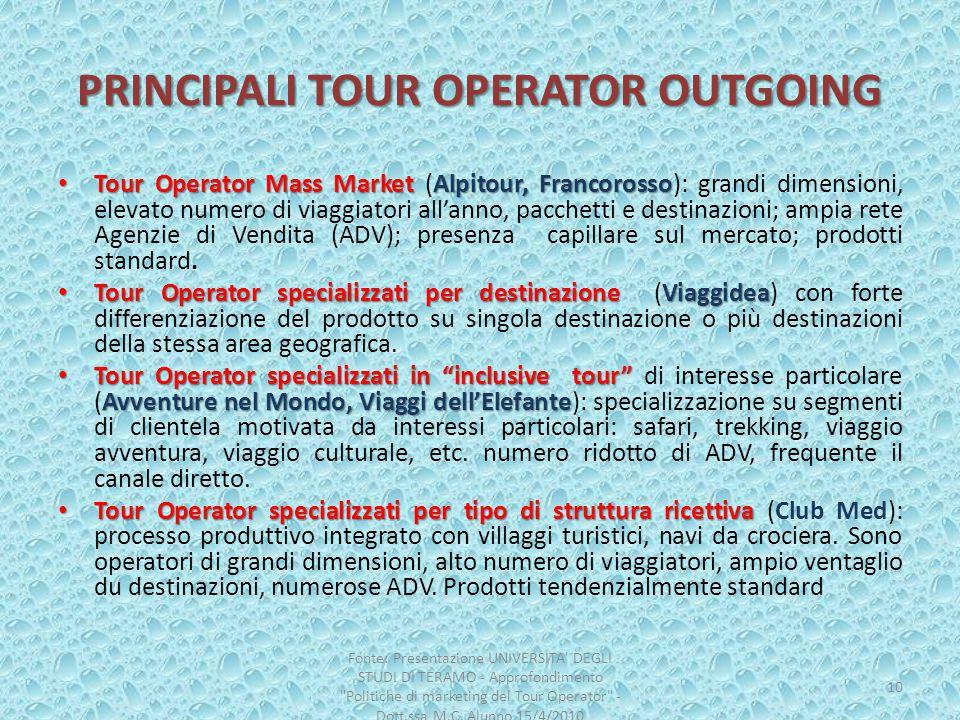 PRINCIPALI TOUR OPERATOR OUTGOING